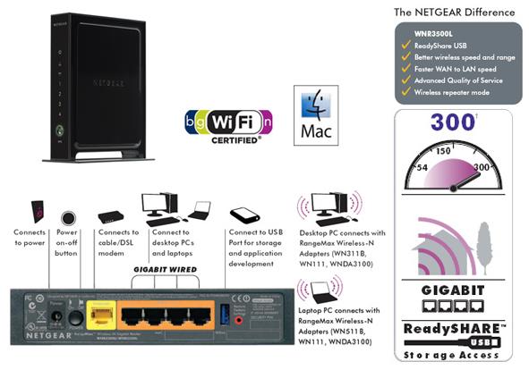 NETGEAR WiFi N Gigabit Router, USB, CZ, WNR3500L