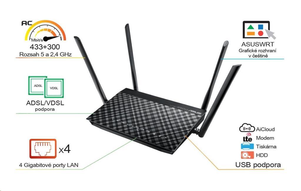 Asus DSL-AC52U Dualband Wireless VDSL2/ADSL Modem AC750 Router, Annex A&B