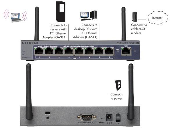 Netgear 8 PORT WIRELESS N VPN FW - FVS318N