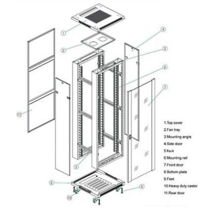 Linkbasic stojící skříně 19'' 42U 600x1000mm - šedá (perforované přední dveře)
