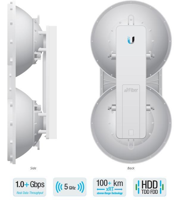 Ubiquiti airFiber 5U 5.7 - 6.2GHz Point-to-Point 1+Gbps Radio