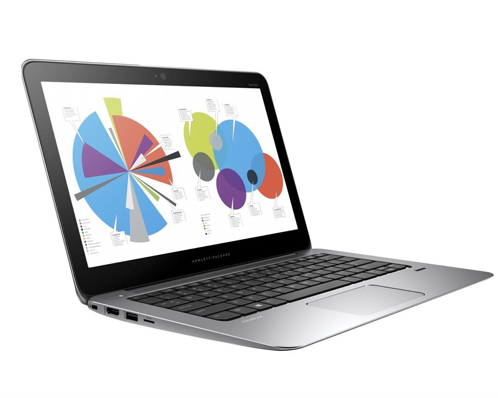 HP EliteBook Folio 1020 12,5 FHD/Core M5-6Y54/8GB/256SSD/WC/Win10Pro 64Bit EN