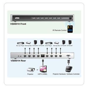 ATEN VS-0801H 8-portový HDMI přepínač, dálkové ovládání
