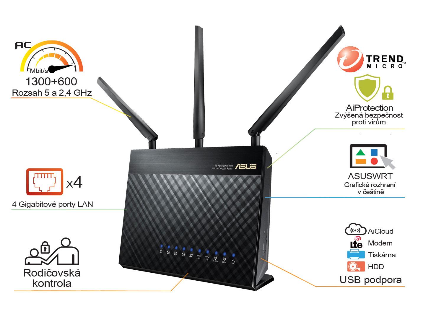 Asus RT-AC68U Dual-Band Wireless 802.11ac-AC1900 Gigabit Router USB 3.0