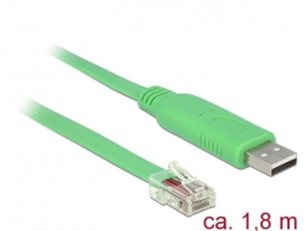 Delock Adaptér USB 2.0 Typ-A samec > 1 x Serial RS-232 RJ45 samec