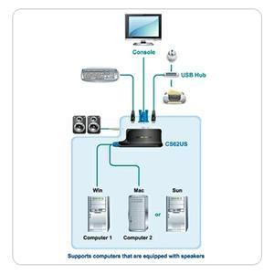 ATEN KVM switch CS-62US USB 2PC mini , audio support, 0,9m