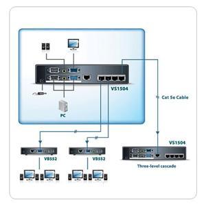 ATEN Video/Audio Splitter 4 port, Cat. 5