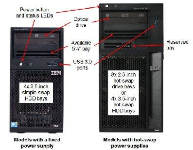 System x Express x3100 M5 Xeon 4C E3-1220v3 80W 3.1GHz/8MB, 1x8GB, 0GB HS 2.5in SAS/SATA(8), M1115, DVD-RW, 2x430W-1year