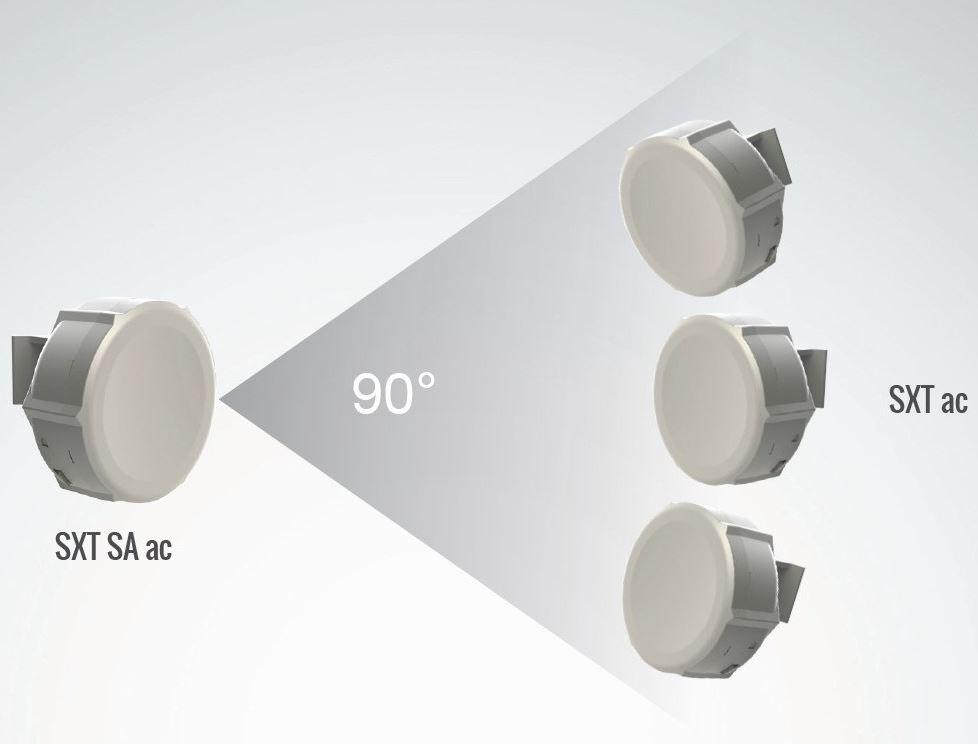 MikroTik RBSXTG-5HPacD-SA, 2x13dBi Sector, 802.11ac, RouterOS L4, GLAN, PoE, zdroj