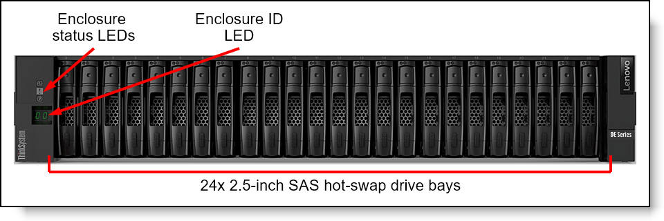 Lenovo ThinkSystem DE2000H SAS Hybrid Flash Array SFF (4x 16 Gb FC base ports [no SFPs], 4x 12 Gb SAS HIC ports)