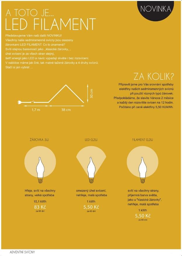 Vánoční žárovka LED E10 34V 0,25W čirá (pro vánoční svícen)