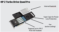 HP Z Turbo Drive G2 2x512GB PCIe SSD