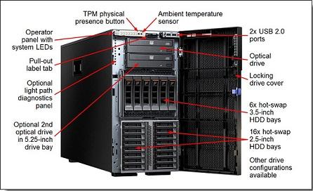 System x TopSeller x3500 M5 Xeon 8C E5-2630v3 85W 2.4GHz/1866MHz/20MB/1x16GB/0GB HS 2.5in SATA/SAS(8)/M5210/750W
